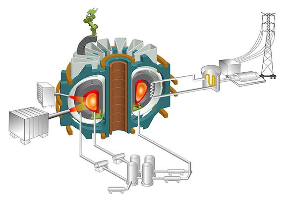 Sketch of K-DEMO design, copyright NFRI South Korea